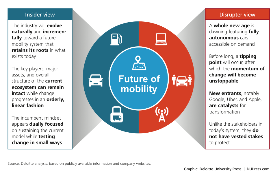 Autonomous car future will demand tech company and automaker
